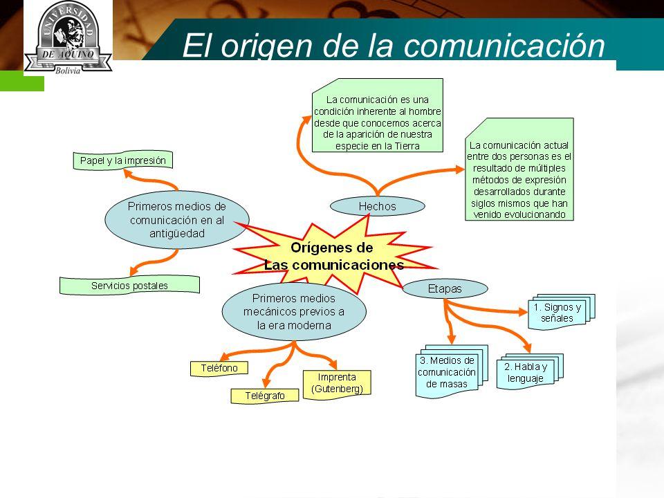 El origen de la comunicación