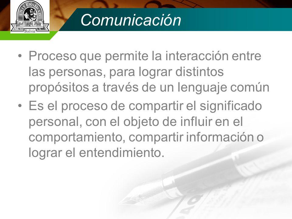 Variantes en los tipos de interacción Intragrupal.