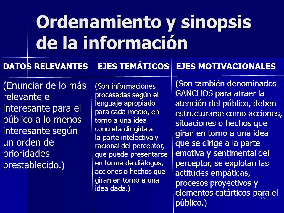 16 Ordenamiento y sinopsis de la información DATOS RELEVANTES EJES TEMÁTICOS EJES MOTIVACIONALES (Enunciar de lo más relevante e interesante para el p