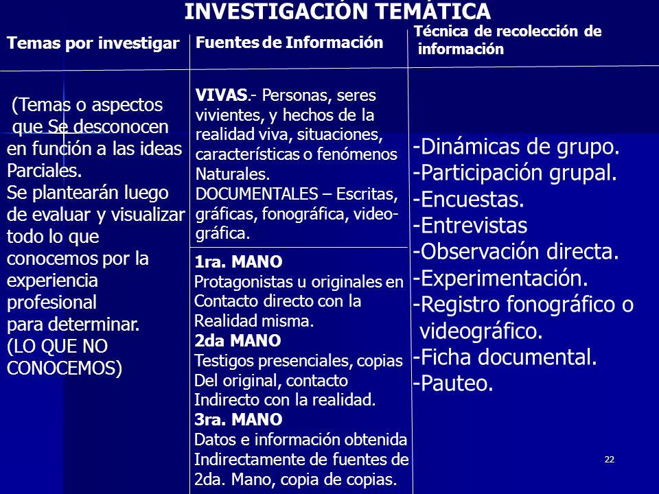 22 Temas por investigar Fuentes de Información Técnica de recolección de información (Temas o aspectos que Se desconocen en función a las ideas Parcia