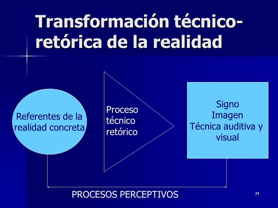 24 Transformación técnico- retórica de la realidad Referentes de la realidad concreta Signo Imagen Técnica auditiva y visual Proceso técnico retórico