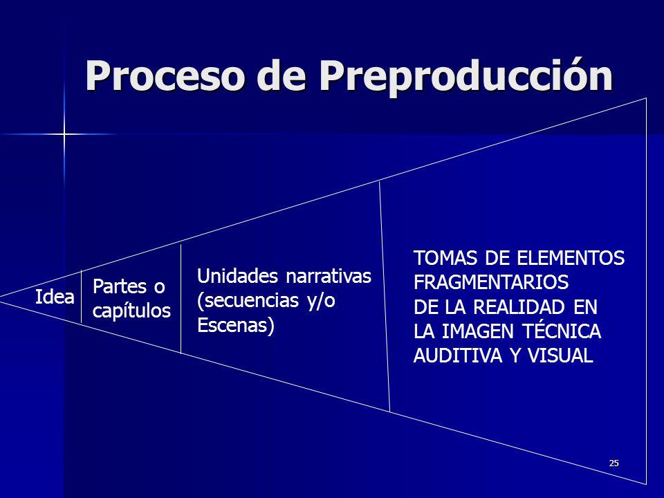 25 Proceso de Preproducción Idea Partes o capítulos Unidades narrativas (secuencias y/o Escenas) TOMAS DE ELEMENTOS FRAGMENTARIOS DE LA REALIDAD EN LA