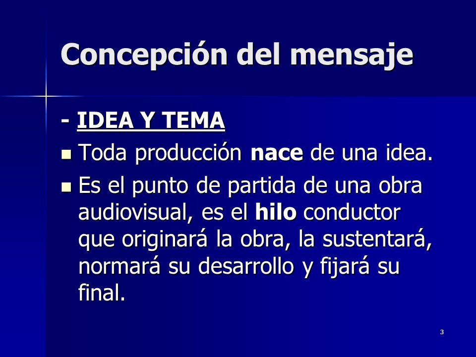 3 Concepción del mensaje - IDEA Y TEMA Toda producción nace de una idea. Toda producción nace de una idea. Es el punto de partida de una obra audiovis