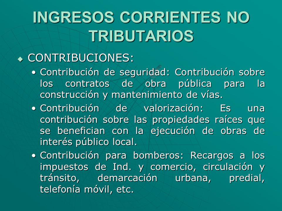 INGRESOS CORRIENTES NO TRIBUTARIOS CONTRIBUCIONES: CONTRIBUCIONES: Contribución de seguridad: Contribución sobre los contratos de obra pública para la