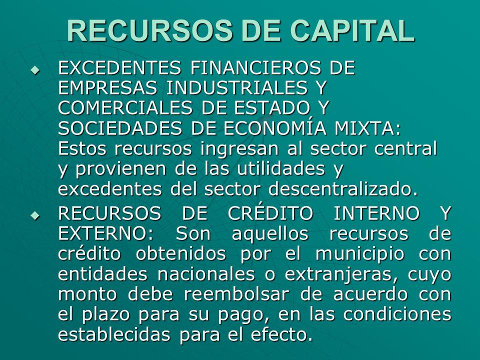 RECURSOS DE CAPITAL EXCEDENTES FINANCIEROS DE EMPRESAS INDUSTRIALES Y COMERCIALES DE ESTADO Y SOCIEDADES DE ECONOMÍA MIXTA: Estos recursos ingresan al