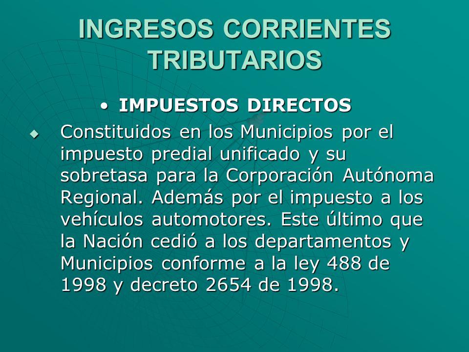 INGRESOS CORRIENTES TRIBUTARIOS IMPUESTOS DIRECTOSIMPUESTOS DIRECTOS Constituidos en los Municipios por el impuesto predial unificado y su sobretasa p