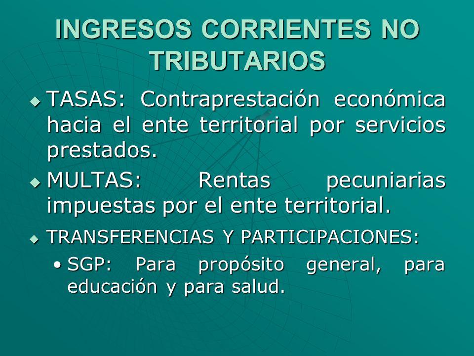 INGRESOS CORRIENTES NO TRIBUTARIOS TASAS: Contraprestación económica hacia el ente territorial por servicios prestados. TASAS: Contraprestación económ