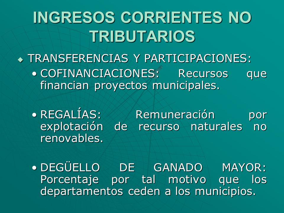 INGRESOS CORRIENTES NO TRIBUTARIOS TRANSFERENCIAS Y PARTICIPACIONES: TRANSFERENCIAS Y PARTICIPACIONES: COFINANCIACIONES: Recursos que financian proyec