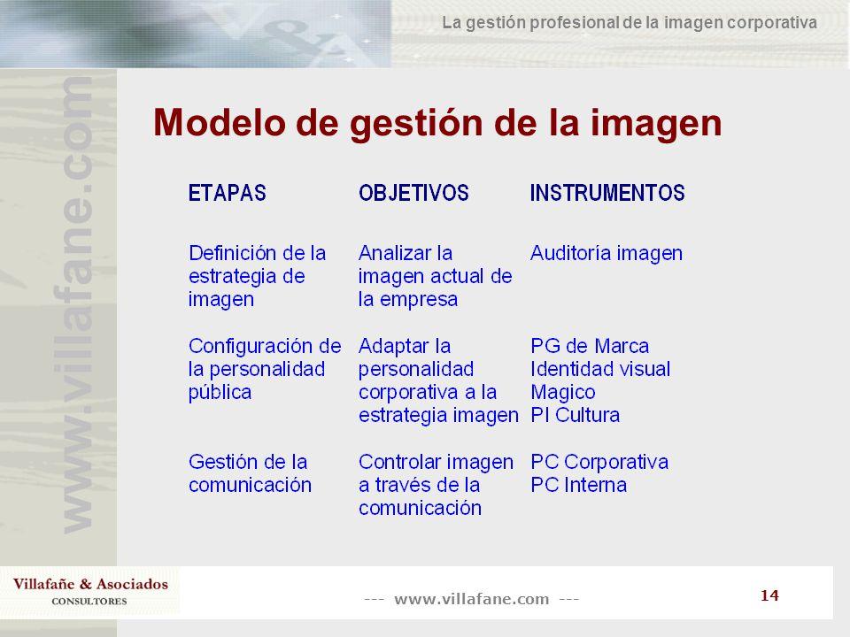 --- www.villafane.com --- www.villafane.co m La gestión profesional de la imagen corporativa 14 Modelo de gestión de la imagen