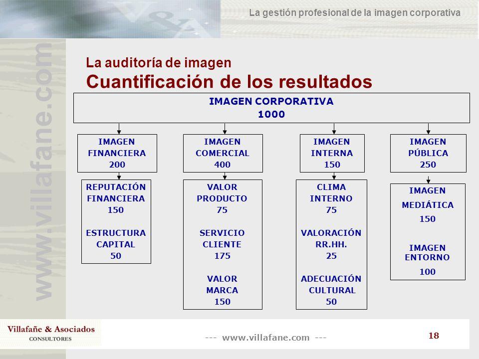 --- www.villafane.com --- www.villafane.co m La gestión profesional de la imagen corporativa 18 La auditoría de imagen Cuantificación de los resultado