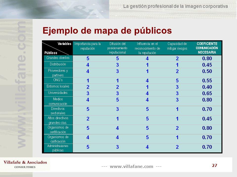 --- www.villafane.com --- www.villafane.co m La gestión profesional de la imagen corporativa 27 Ejemplo de mapa de públicos
