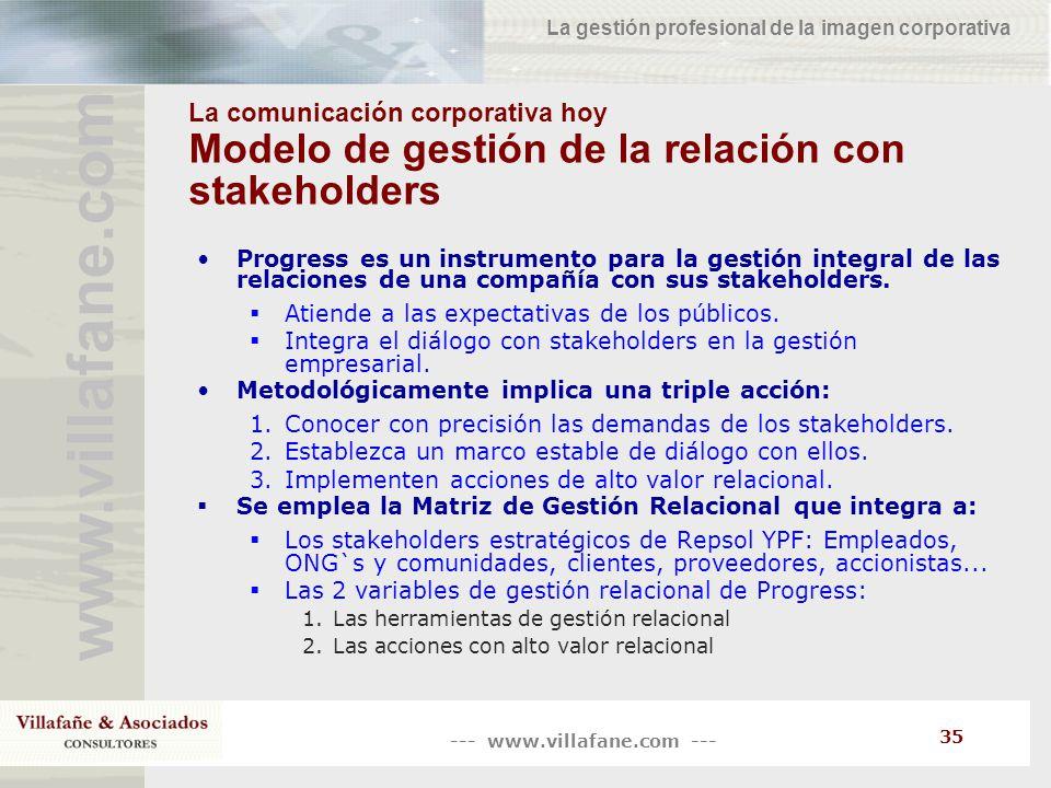 --- www.villafane.com --- www.villafane.co m La gestión profesional de la imagen corporativa 35 La comunicación corporativa hoy Modelo de gestión de l