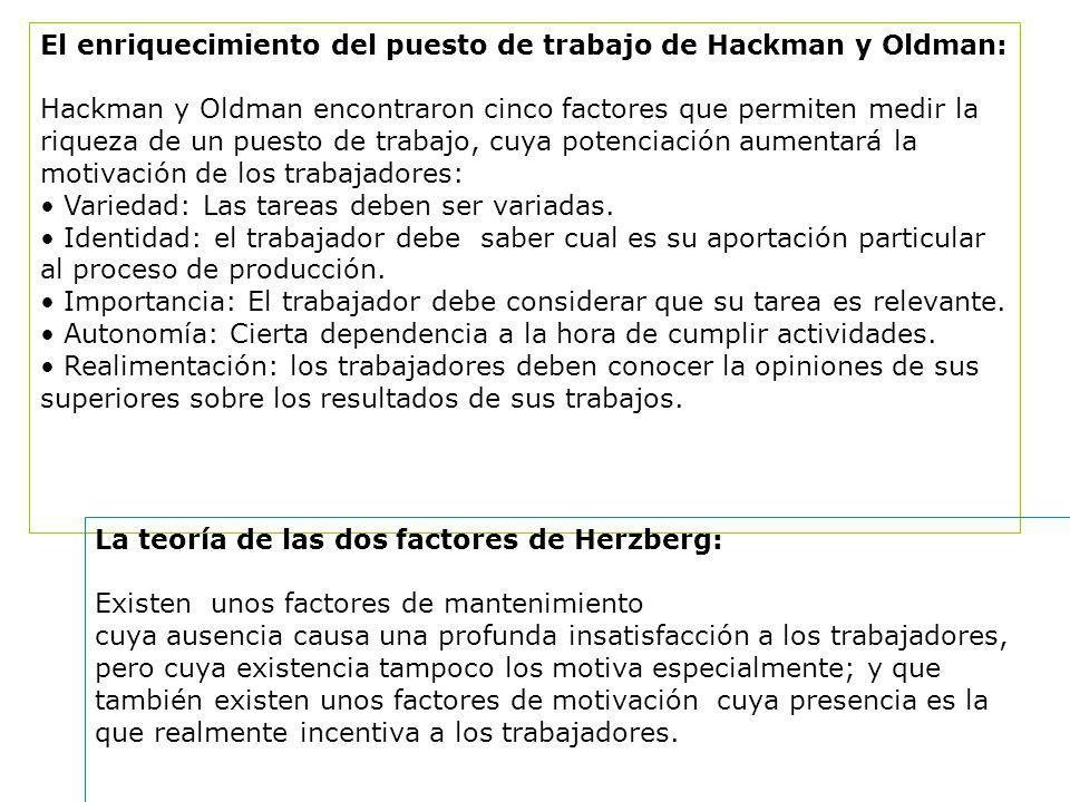 El enriquecimiento del puesto de trabajo de Hackman y Oldman: Hackman y Oldman encontraron cinco factores que permiten medir la riqueza de un puesto d