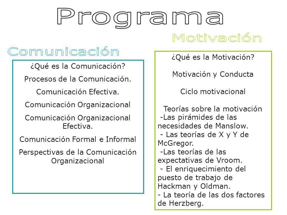 ¿Qué es la Comunicación? Procesos de la Comunicación. Comunicación Efectiva. Comunicación Organizacional Comunicación Organizacional Efectiva. Comunic