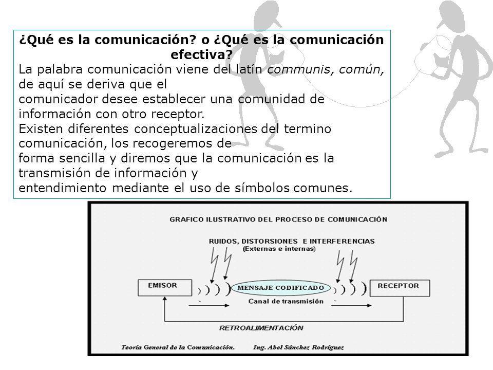 Proceso de comunicación Desarrollar la idea Codificar el mensaje una vez elaborado.