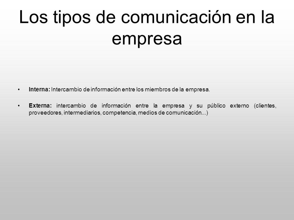 Los tipos de comunicación en la empresa Interna: Intercambio de información entre los miembros de la empresa. Externa: intercambio de información entr