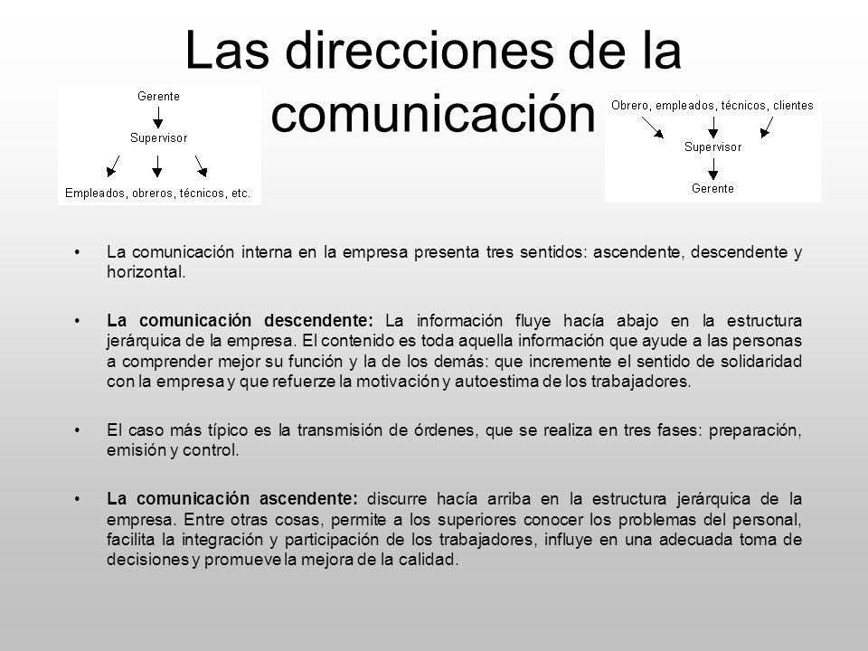 Las direcciones de la comunicación La comunicación interna en la empresa presenta tres sentidos: ascendente, descendente y horizontal. La comunicación