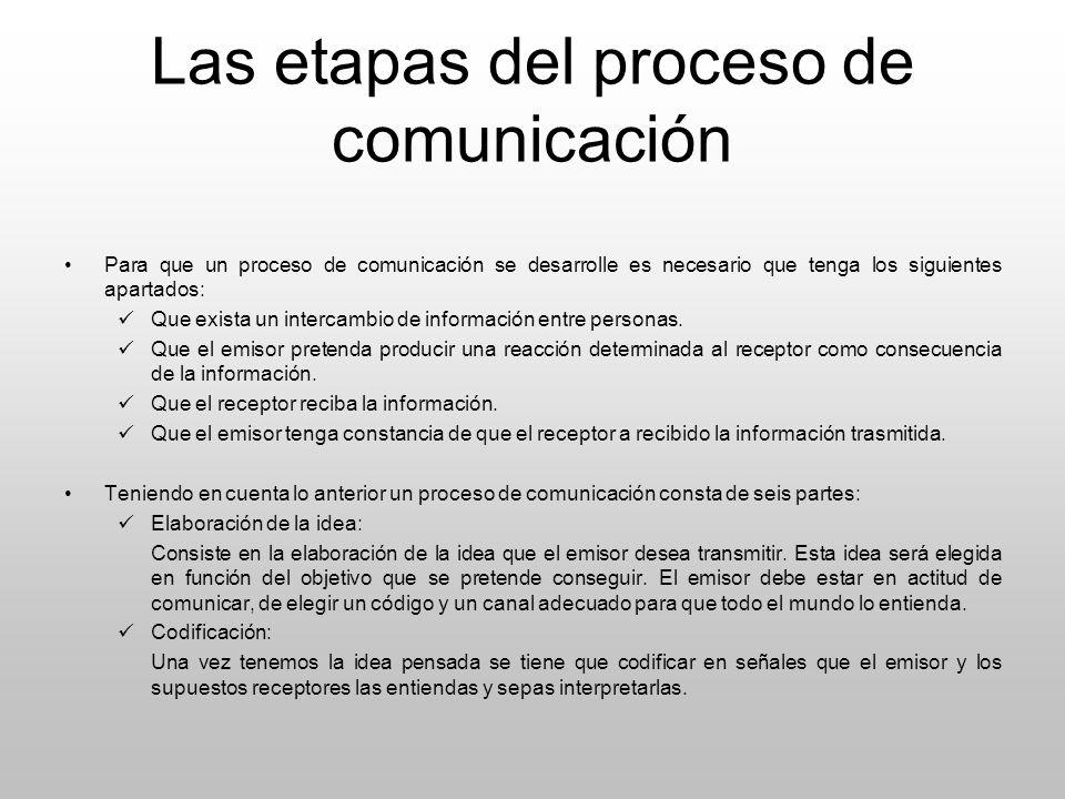 Las etapas del proceso de comunicación Para que un proceso de comunicación se desarrolle es necesario que tenga los siguientes apartados: Que exista u