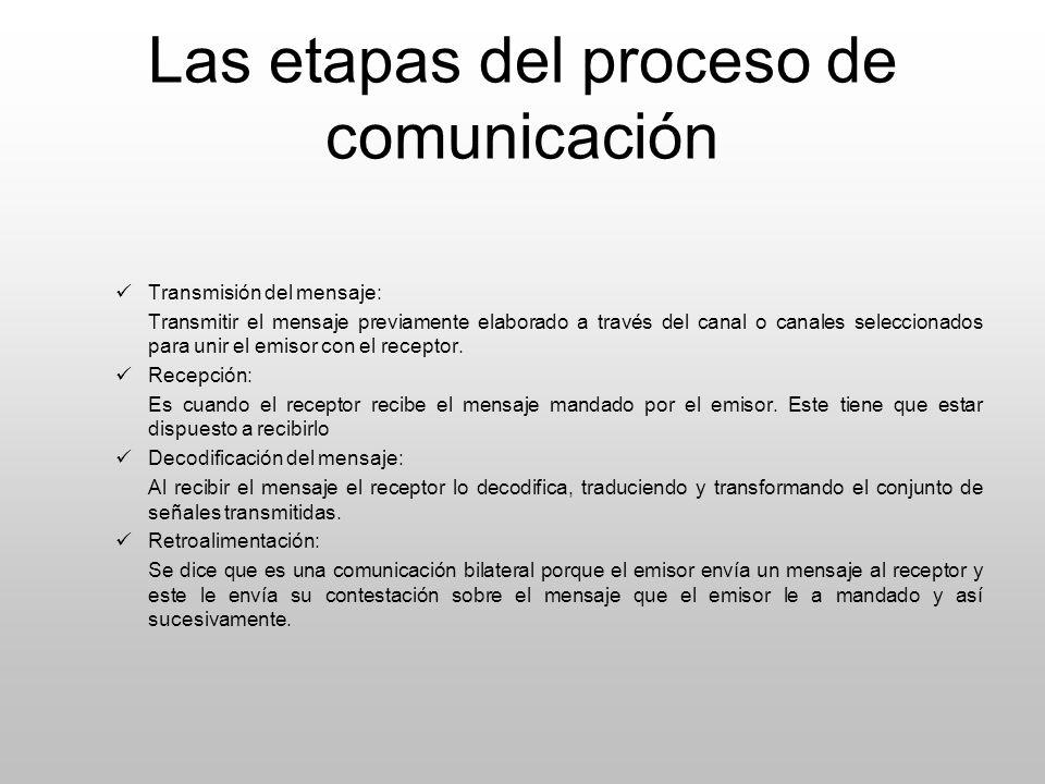 Las etapas del proceso de comunicación Transmisión del mensaje: Transmitir el mensaje previamente elaborado a través del canal o canales seleccionados