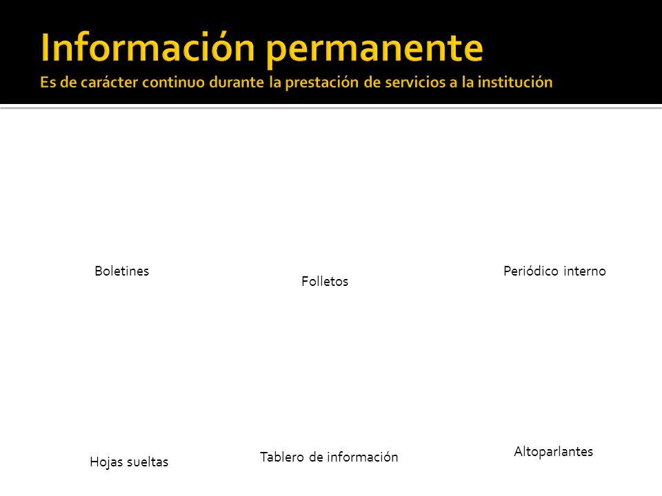 Boletines Folletos Periódico interno Hojas sueltas Tablero de información Altoparlantes