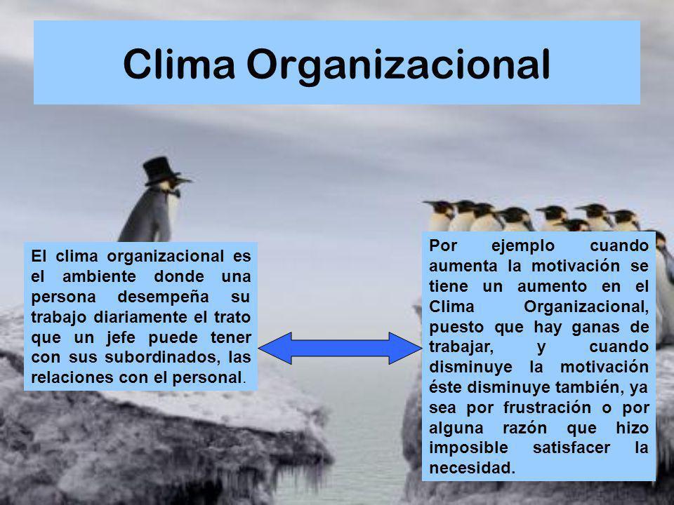 Clima Organizacional Por ejemplo cuando aumenta la motivación se tiene un aumento en el Clima Organizacional, puesto que hay ganas de trabajar, y cuan