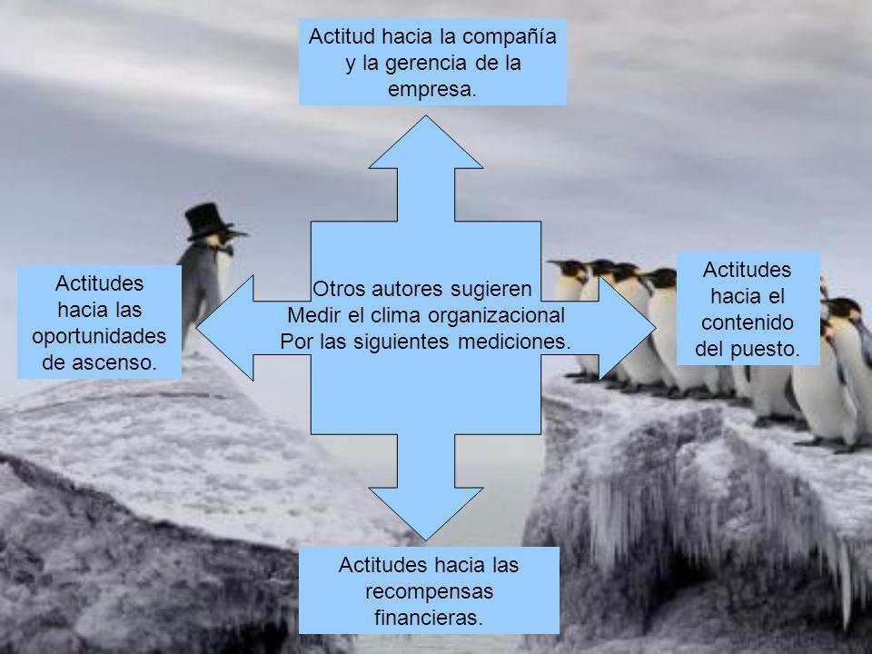 Otros autores sugieren Medir el clima organizacional Por las siguientes mediciones. Actitudes hacia las recompensas financieras. Actitudes hacia el co