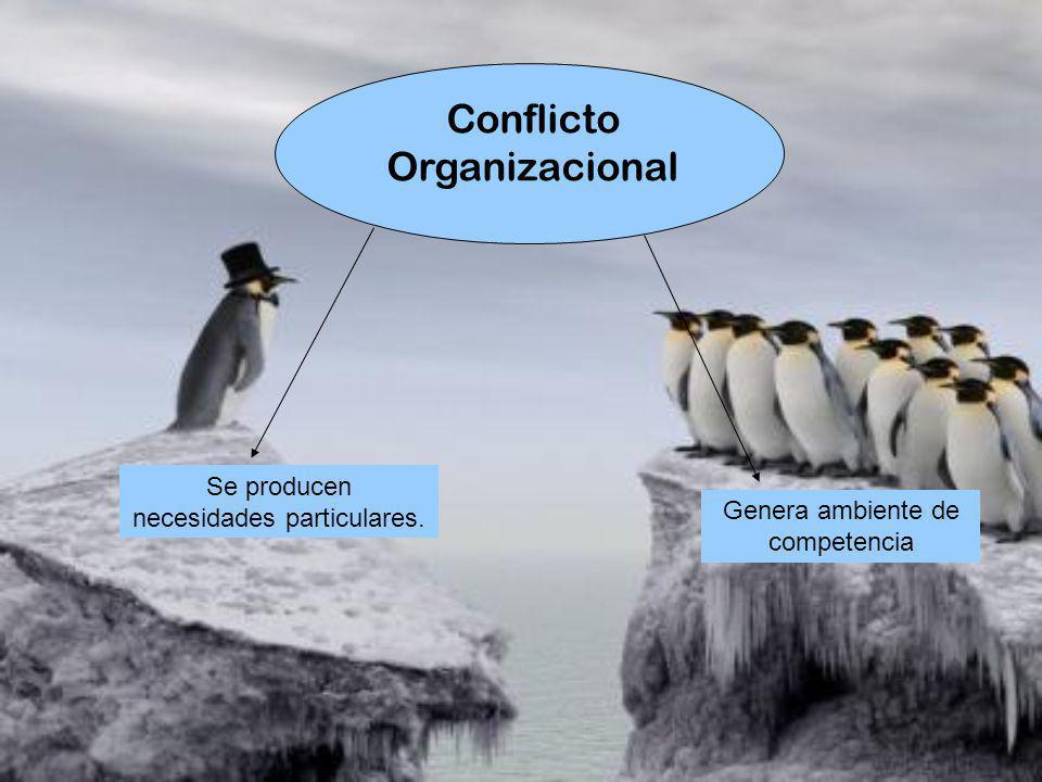 Conflicto Organizacional Se producen necesidades particulares. Genera ambiente de competencia