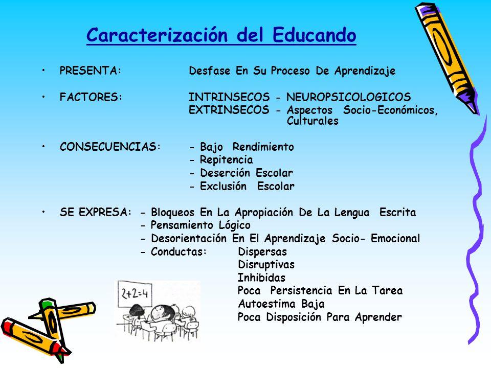 Caracterización del Educando PRESENTA: Desfase En Su Proceso De Aprendizaje FACTORES: INTRINSECOS - NEUROPSICOLOGICOS EXTRINSECOS - Aspectos Socio-Eco