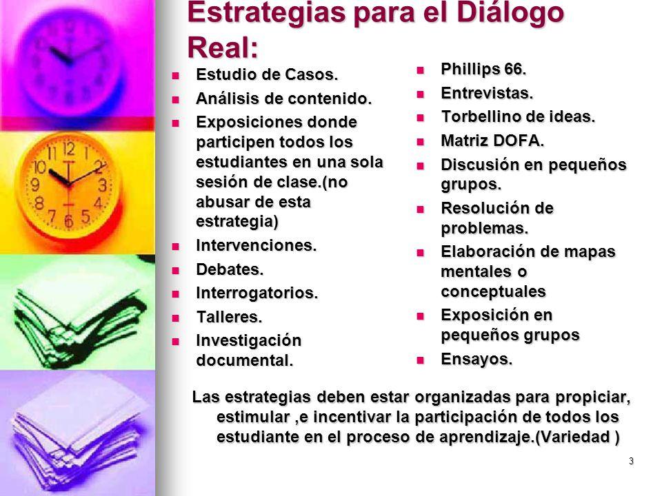 4 Estrategias para el Diálogo Simulado Actividades de Aprendizaje de la Guía Didáctica.