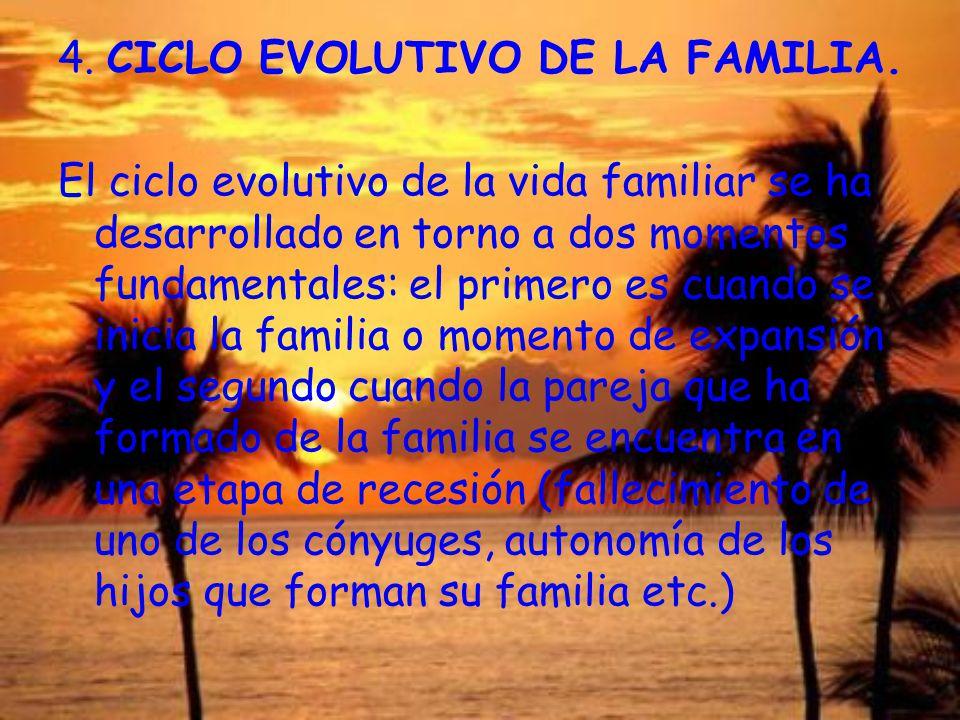 4. CICLO EVOLUTIVO DE LA FAMILIA. El ciclo evolutivo de la vida familiar se ha desarrollado en torno a dos momentos fundamentales: el primero es cuand