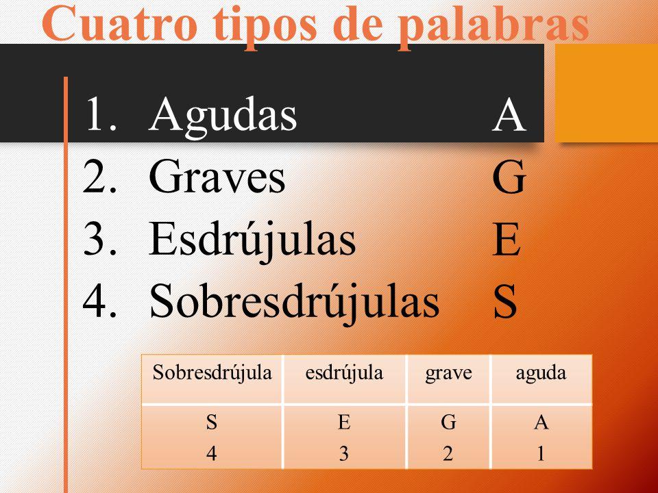 Cuatro tipos de palabras 1.Agudas 2.Graves 3.Esdrújulas 4.Sobresdrújulas A G E S Sobresdrújulaesdrújulagraveaguda S4S4 E3E3 G2G2 A1A1