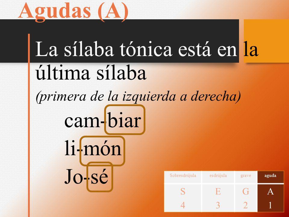 Agudas (A) La sílaba tónica está en la última sílaba (primera de la izquierda a derecha) cam-biar li-món Jo-sé Sobresdrújulaesdrújulagraveaguda S4S4 E