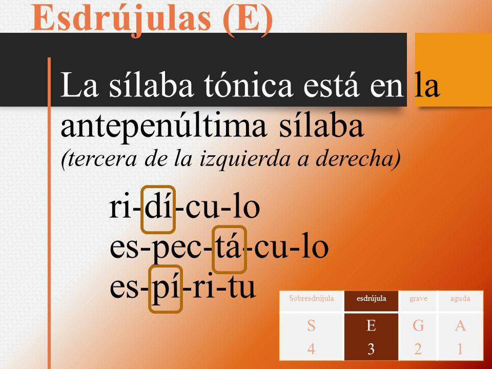 Esdrújulas (E) La sílaba tónica está en la antepenúltima sílaba (tercera de la izquierda a derecha) ri-dí-cu-lo es-pec-tá-cu-lo es-pí-ri-tu Sobresdrújulaesdrújulagraveaguda S4S4 E3E3 G2G2 A1A1