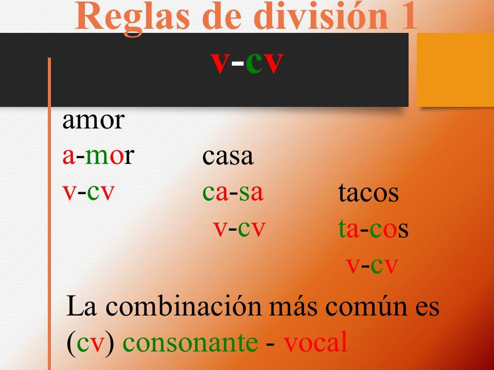 Reglas de división 1 v-cv amor a-mora-mor v-cvv-cv casa ca-saca-sa v-cv tacos ta-costa-cos v-cv v-cv La combinación más común es (cv) consonante - vocal