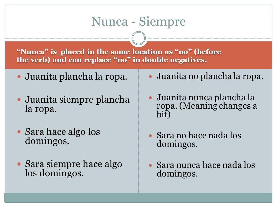 Nunca is placed in the same location as no (before the verb) and can replace no in double negatives. Juanita no plancha la ropa. Juanita nunca plancha