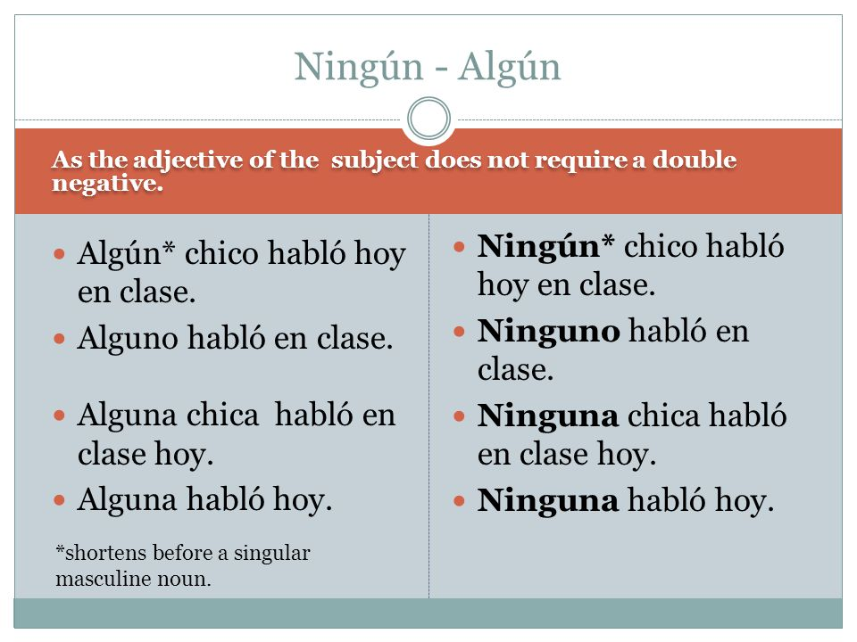 As the adjective of the subject does not require a double negative. Ningún* chico habló hoy en clase. Ninguno habló en clase. Ninguna chica habló en c