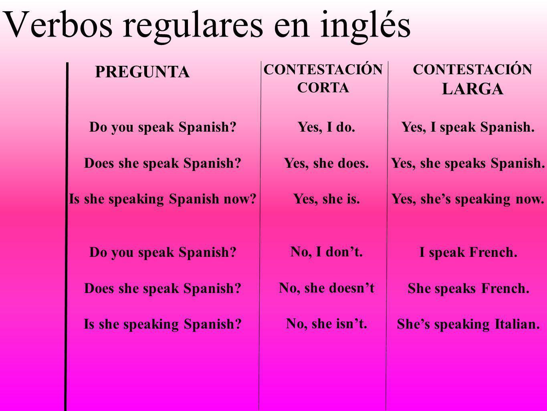 PREGUNTA CONTESTACIÓN CORTA Verbos regulares en inglés CONTESTACIÓN LARGA Do you speak Spanish? Does she speak Spanish? Is she speaking Spanish now? Y