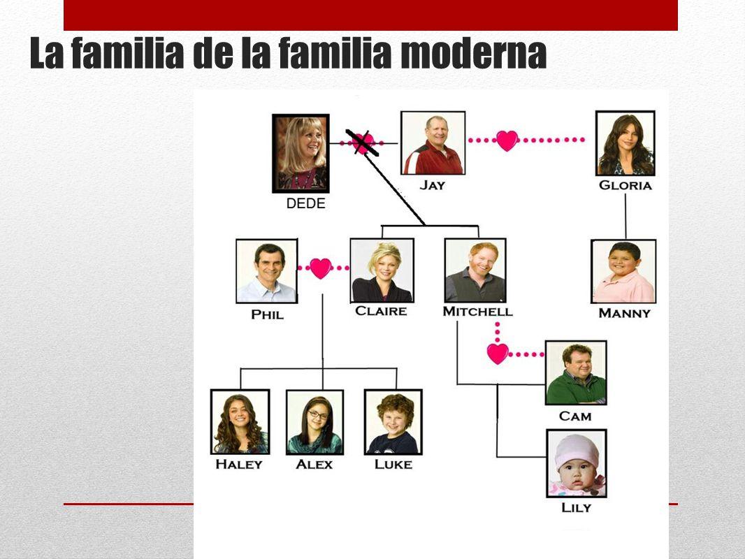 La familia de la familia moderna