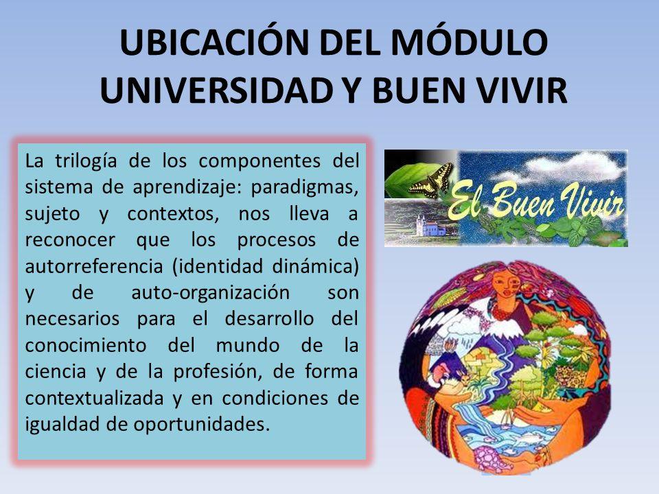 UBICACIÓN DEL MÓDULO UNIVERSIDAD Y BUEN VIVIR La trilogía de los componentes del sistema de aprendizaje: paradigmas, sujeto y contextos, nos lleva a r