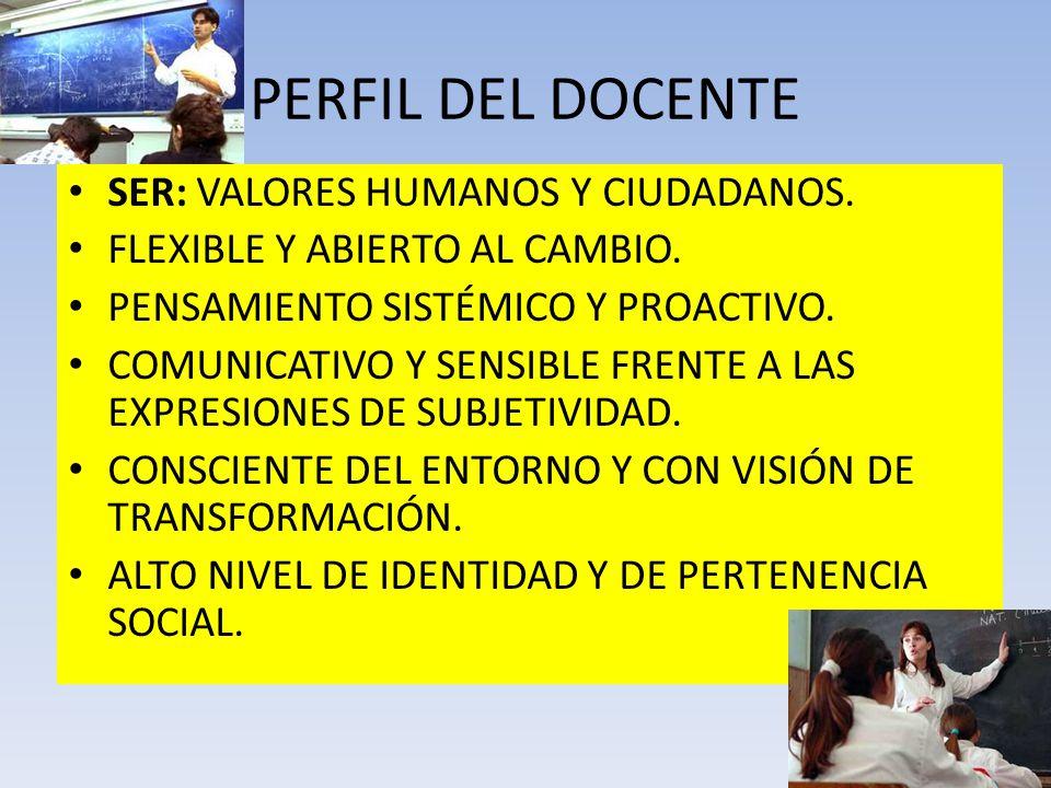 PERFIL DEL DOCENTE SER: VALORES HUMANOS Y CIUDADANOS. FLEXIBLE Y ABIERTO AL CAMBIO. PENSAMIENTO SISTÉMICO Y PROACTIVO. COMUNICATIVO Y SENSIBLE FRENTE