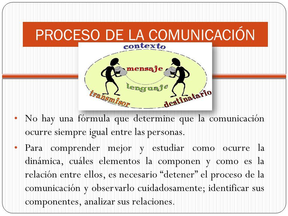 No hay una fórmula que determine que la comunicación ocurre siempre igual entre las personas. Para comprender mejor y estudiar como ocurre la dinámica