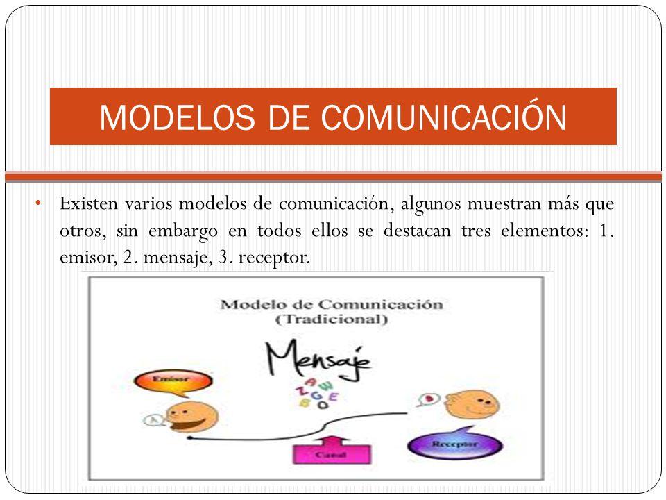 Existen varios modelos de comunicación, algunos muestran más que otros, sin embargo en todos ellos se destacan tres elementos: 1. emisor, 2. mensaje,