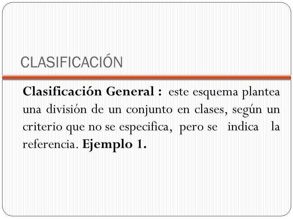 CLASIFICACIÓN Clasificación General : este esquema plantea una división de un conjunto en clases, según un criterio que no se especifica, pero se indi