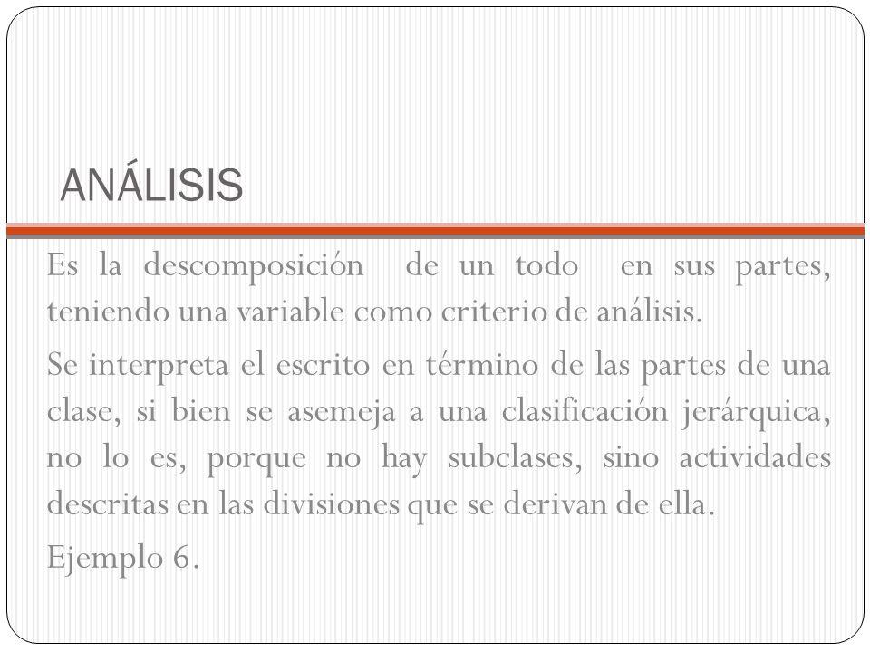 ANÁLISIS Es la descomposición de un todo en sus partes, teniendo una variable como criterio de análisis. Se interpreta el escrito en término de las pa