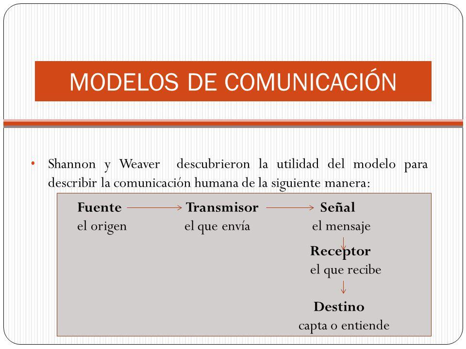 Shannon y Weaver descubrieron la utilidad del modelo para describir la comunicación humana de la siguiente manera: Fuente Transmisor Señal el origen e