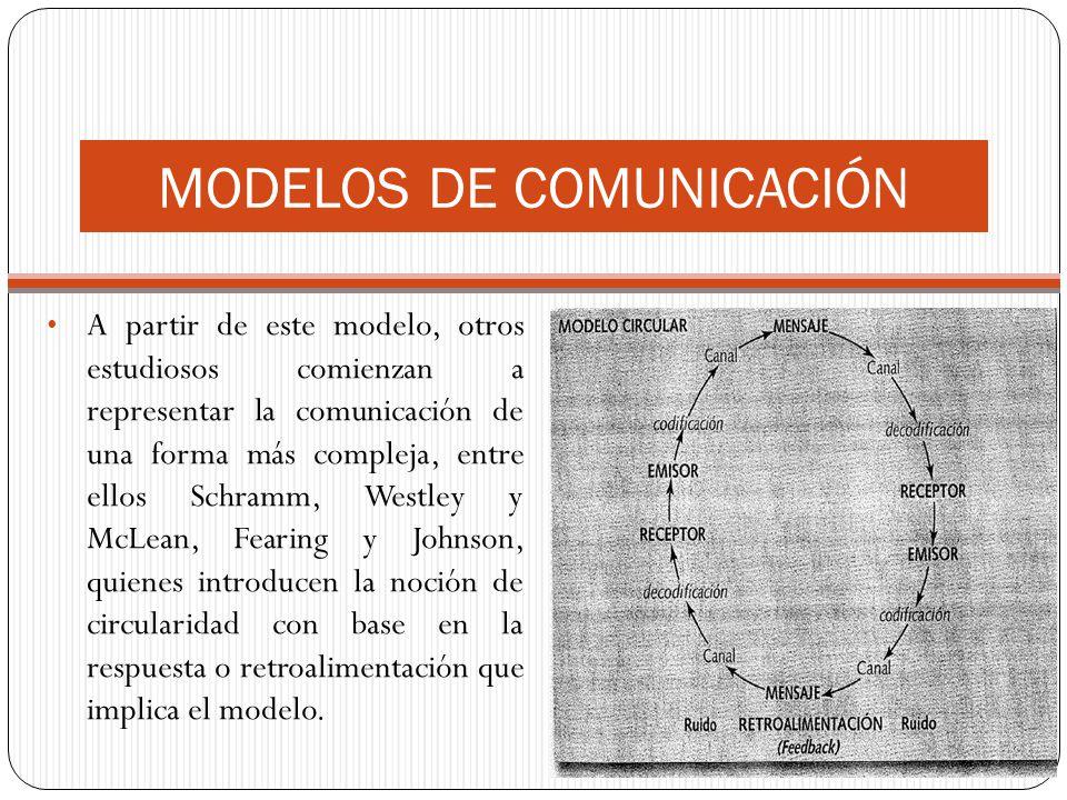 A partir de este modelo, otros estudiosos comienzan a representar la comunicación de una forma más compleja, entre ellos Schramm, Westley y McLean, Fe