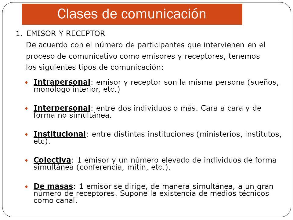 Clases de comunicación Intrapersonal: emisor y receptor son la misma persona (sueños, monólogo interior, etc.) Interpersonal: entre dos individuos o m