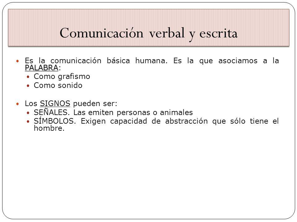 Comunicación verbal y escrita PALABRA Es la comunicación básica humana. Es la que asociamos a la PALABRA: Como grafismo Como sonido Los SIGNOS pueden