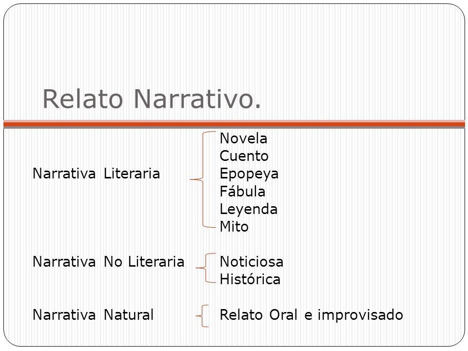 Relato Narrativo. Novela Cuento Narrativa LiterariaEpopeya Fábula Leyenda Mito Narrativa No LiterariaNoticiosa Histórica Narrativa NaturalRelato Oral