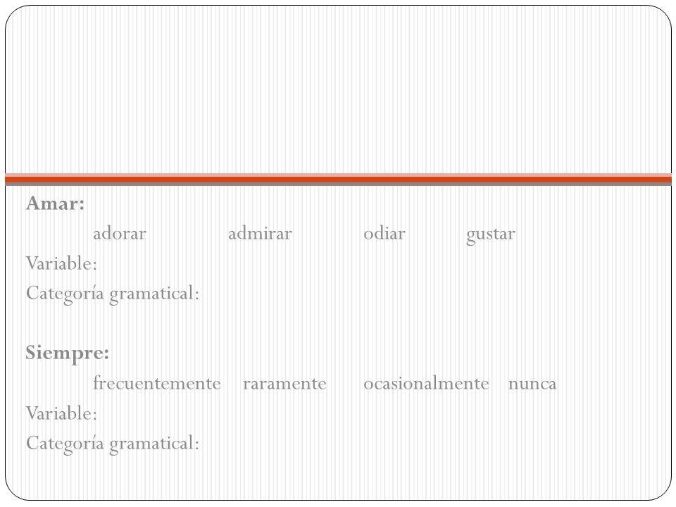 Amar: adorar admirarodiar gustar Variable: Categoría gramatical: Siempre: frecuentemente raramenteocasionalmente nunca Variable: Categoría gramatical: